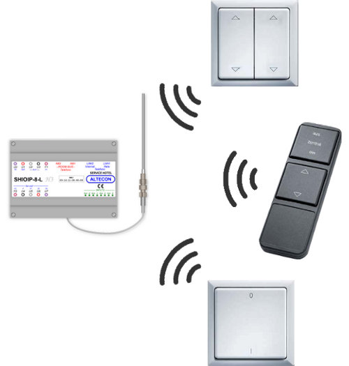 Wireless buttons for hotel and building automation