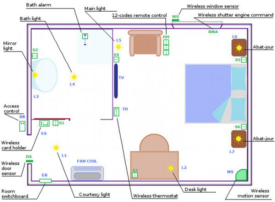 room concept wireless smart web hotel highlights room concept with smart web hotel services hotel room wiring diagram at reclaimingppi.co